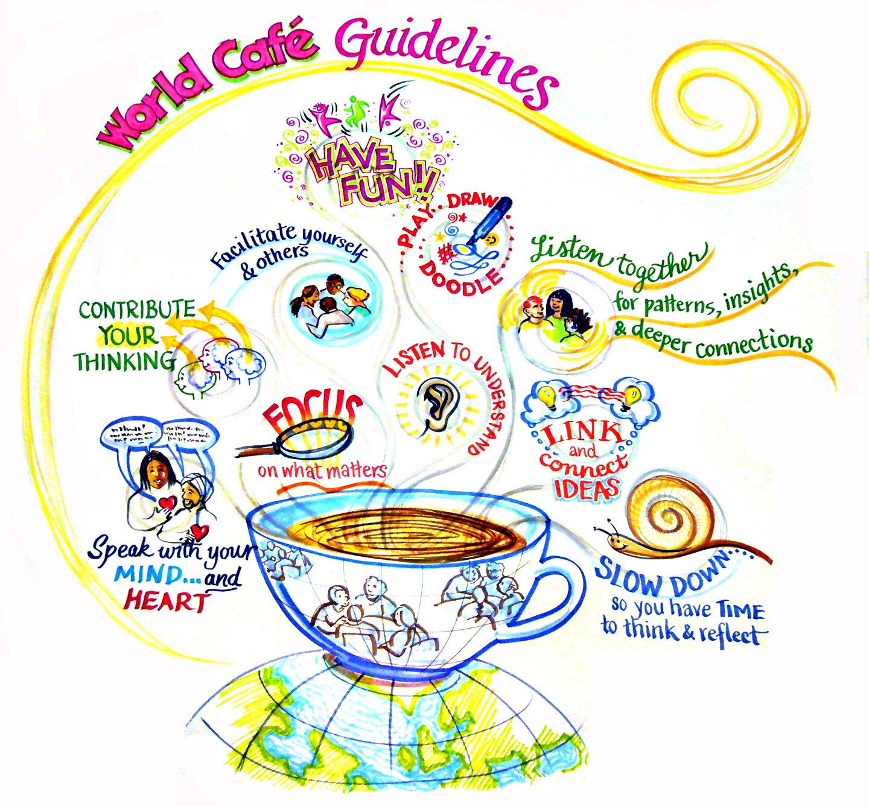 World Cafe Menu